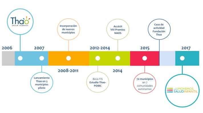 historic-2006-2017